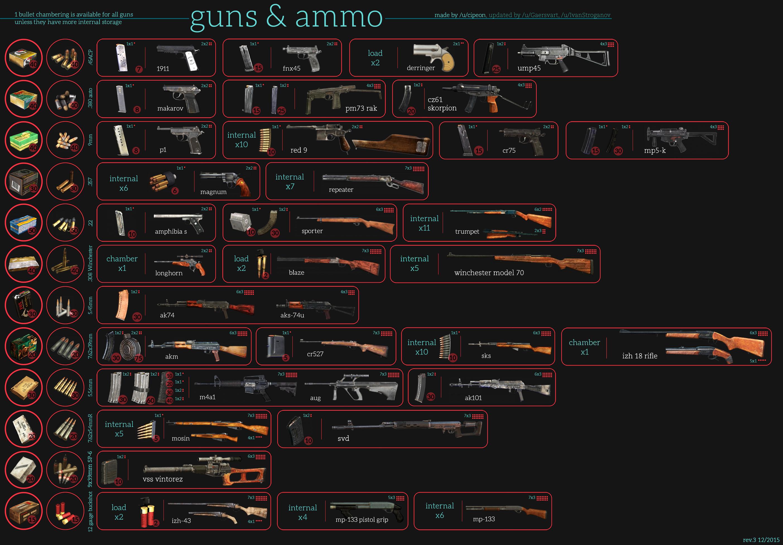 DayZ Weapons/Ammos