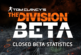 The Division – Entwickler veröffentlicht Closed Beta Statistiken